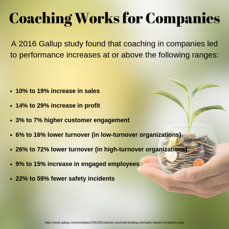Coaching Works for Companies
